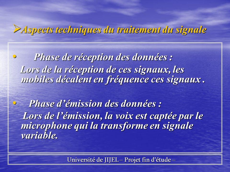 Université de JIJEL – Projet fin d'étude –