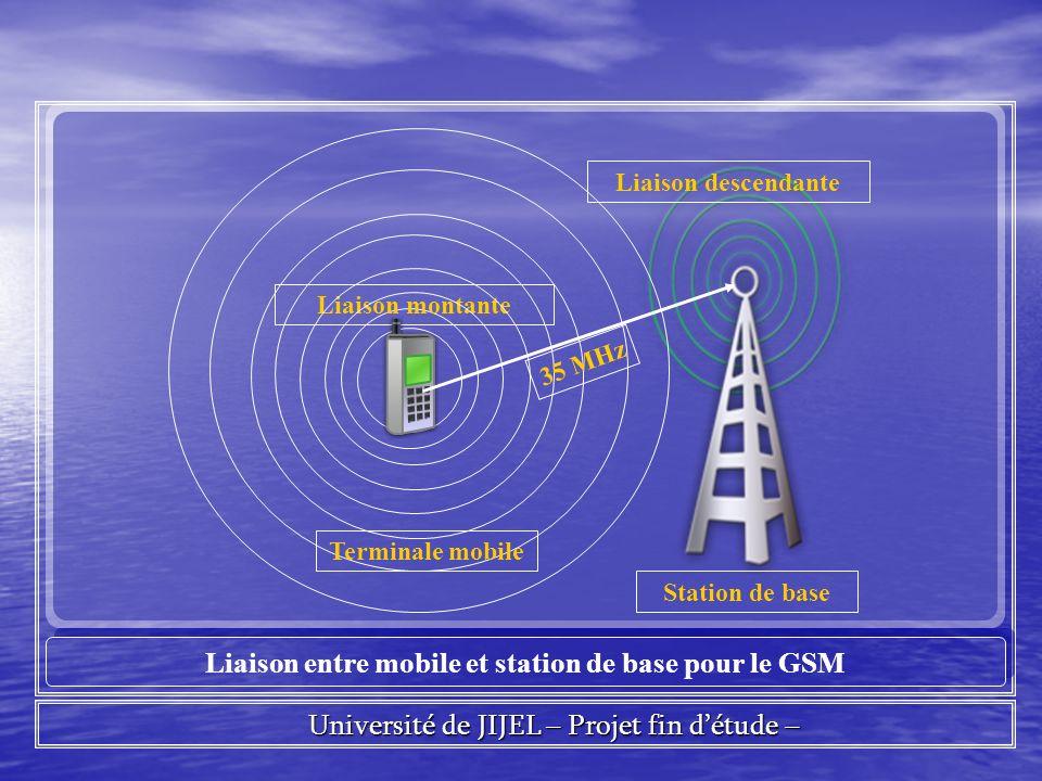 Liaison entre mobile et station de base pour le GSM
