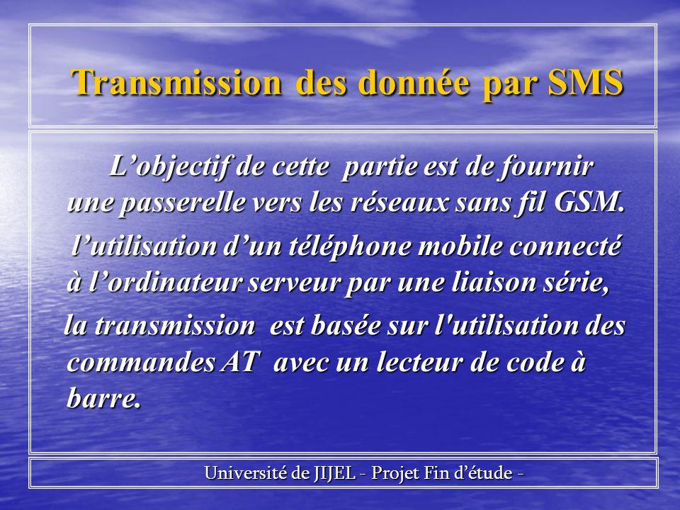 Transmission des donnée par SMS