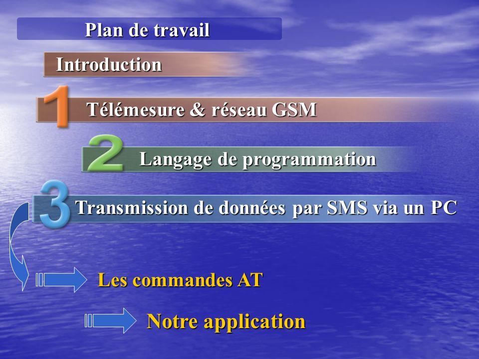 Notre application Plan de travail Introduction Télémesure & réseau GSM