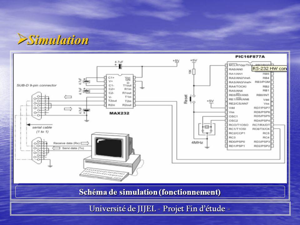 Schéma de simulation (fonctionnement)
