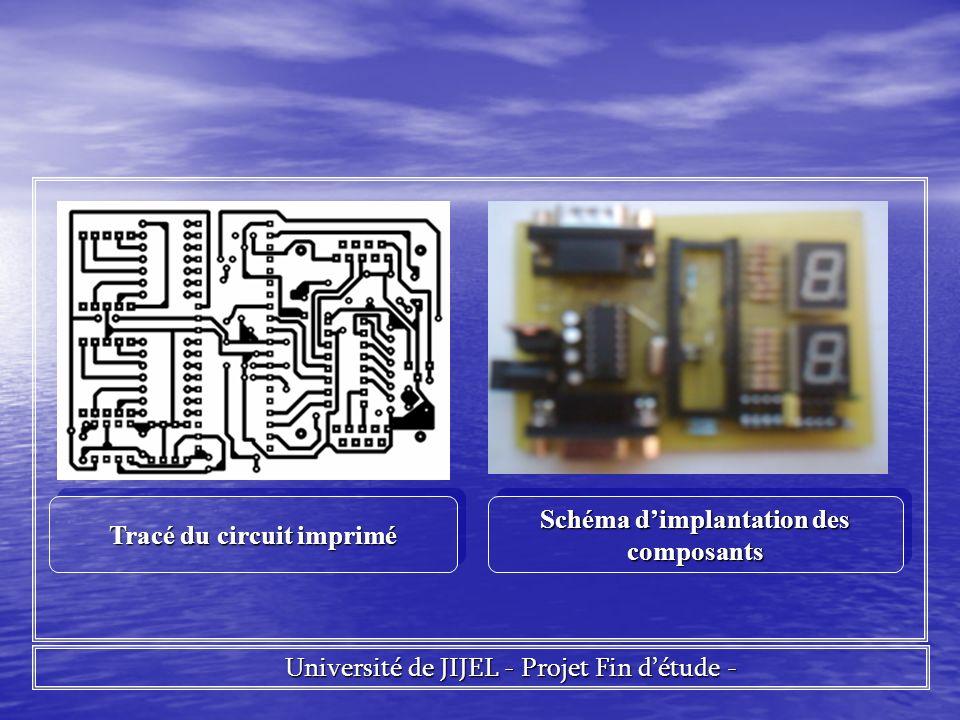 Tracé du circuit imprimé Schéma d'implantation des composants