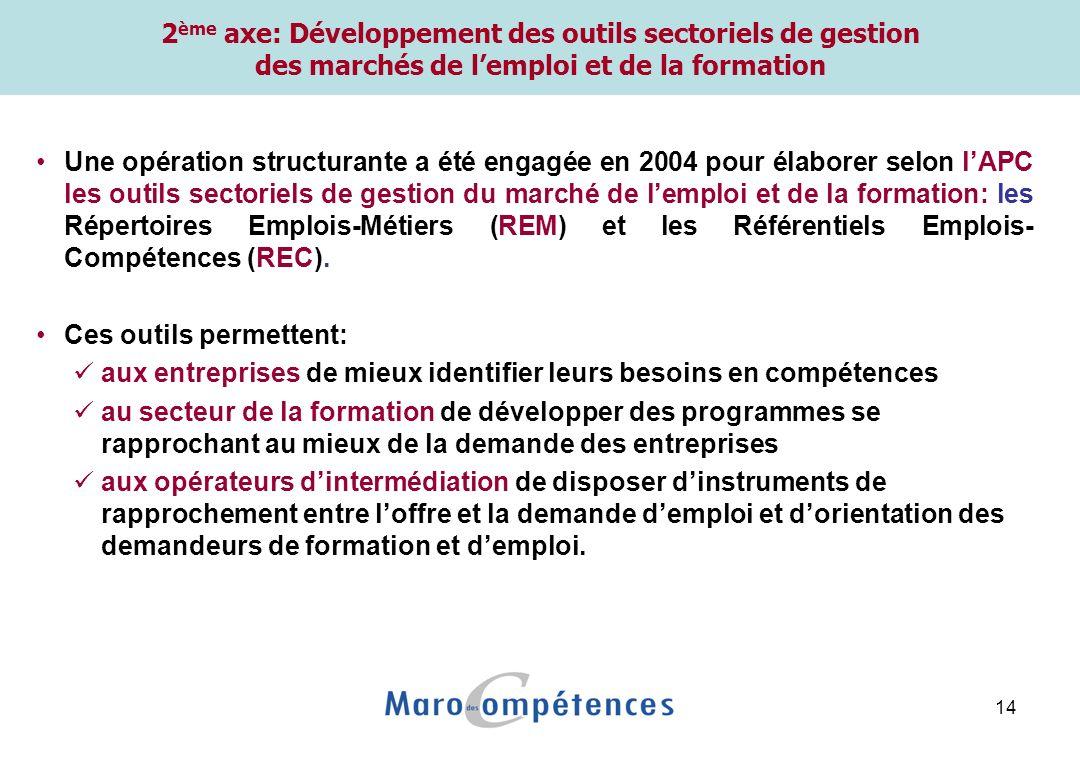 Trois secteurs prioritaires viennent d'être dotés de REM et de REC: