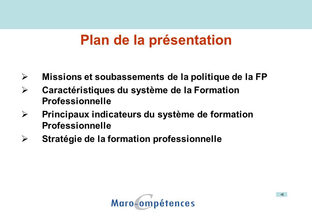 Mission et Soubassements de la politique de la FP