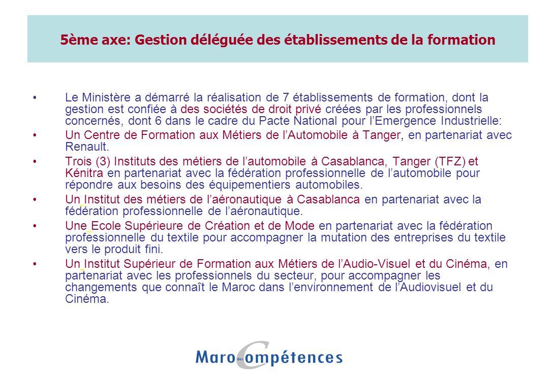 Gestion déléguée de la formation (CFA-IE)