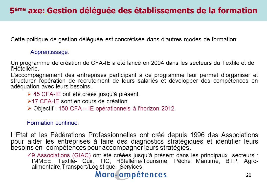 Groupements Interprofessionnels d'Aide aux Conseils (GIAC)