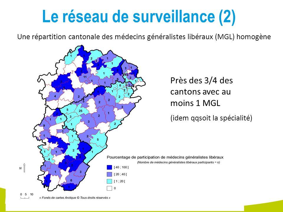 Le réseau de surveillance (2)