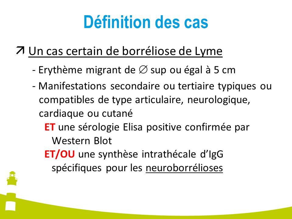 Définition des cas  Un cas certain de borréliose de Lyme
