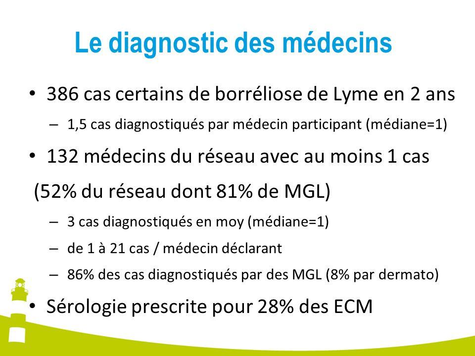 Le diagnostic des médecins