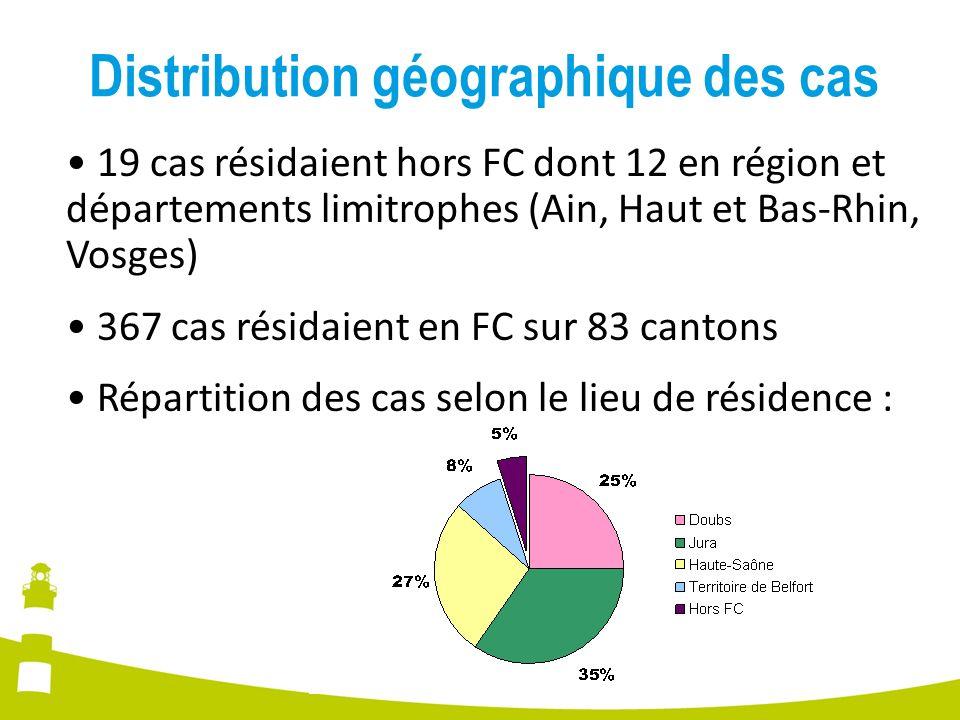 Distribution géographique des cas
