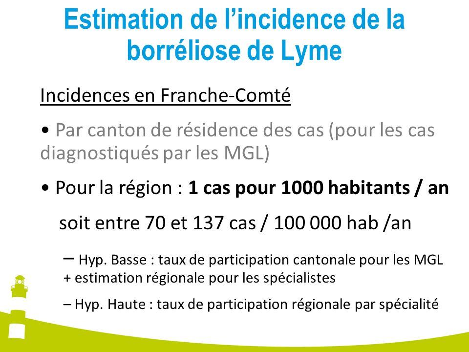 Estimation de l'incidence de la borréliose de Lyme