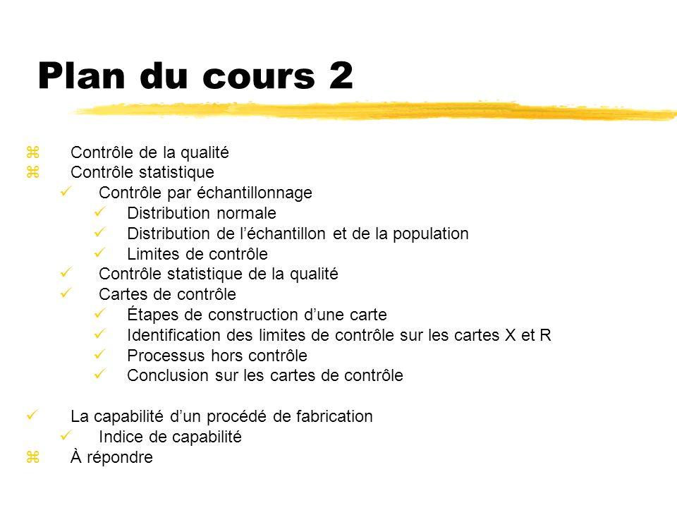 Plan du cours 2 Contrôle de la qualité Contrôle statistique