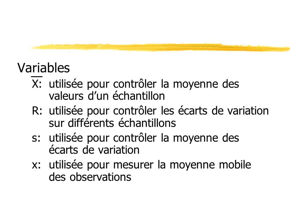 Variables X: utilisée pour contrôler la moyenne des valeurs d'un échantillon.