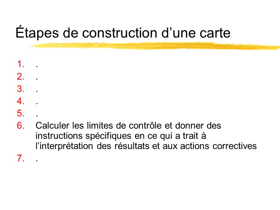 Étapes de construction d'une carte