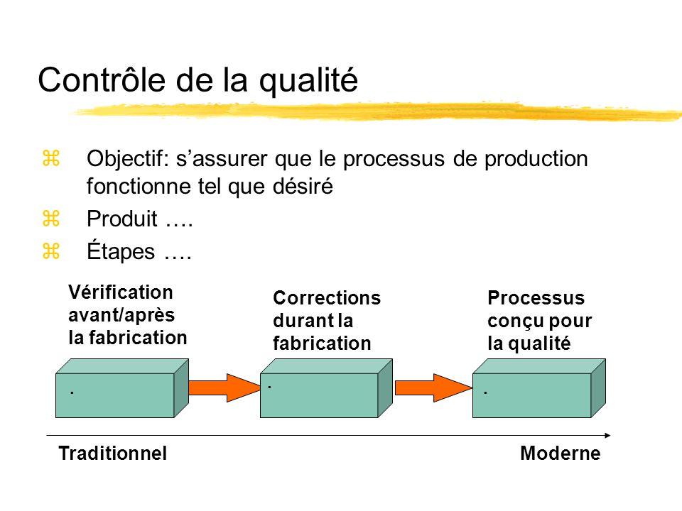 Contrôle de la qualité Objectif: s'assurer que le processus de production fonctionne tel que désiré.