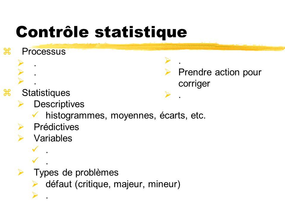 Contrôle statistique Processus . . Prendre action pour corriger