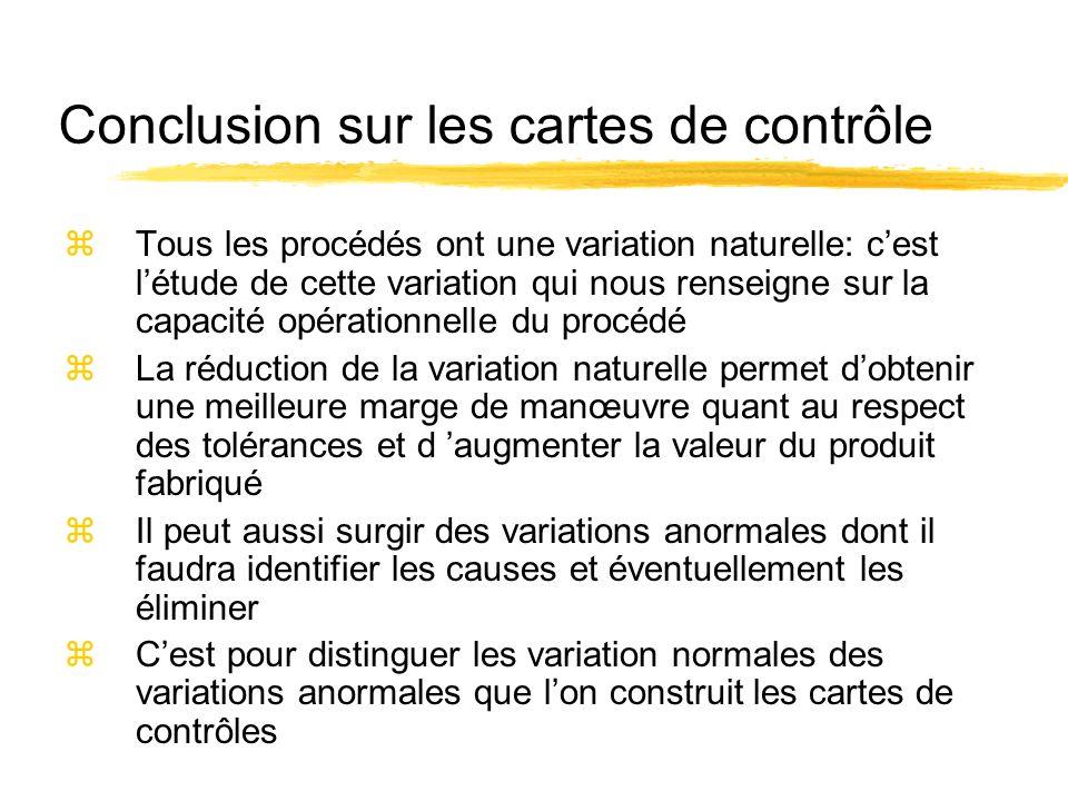Conclusion sur les cartes de contrôle