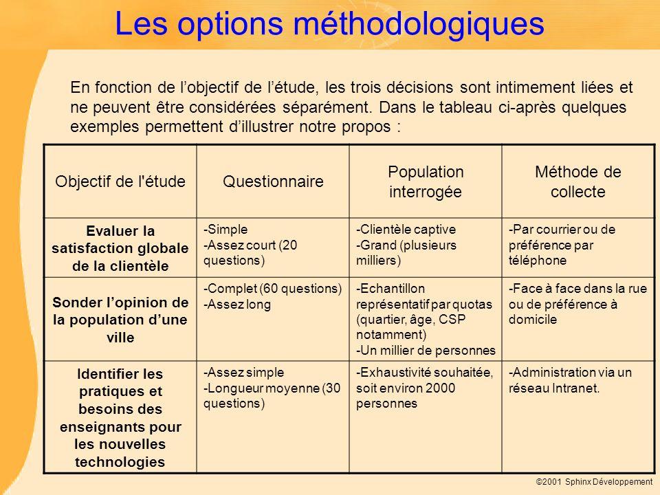 Les options méthodologiques