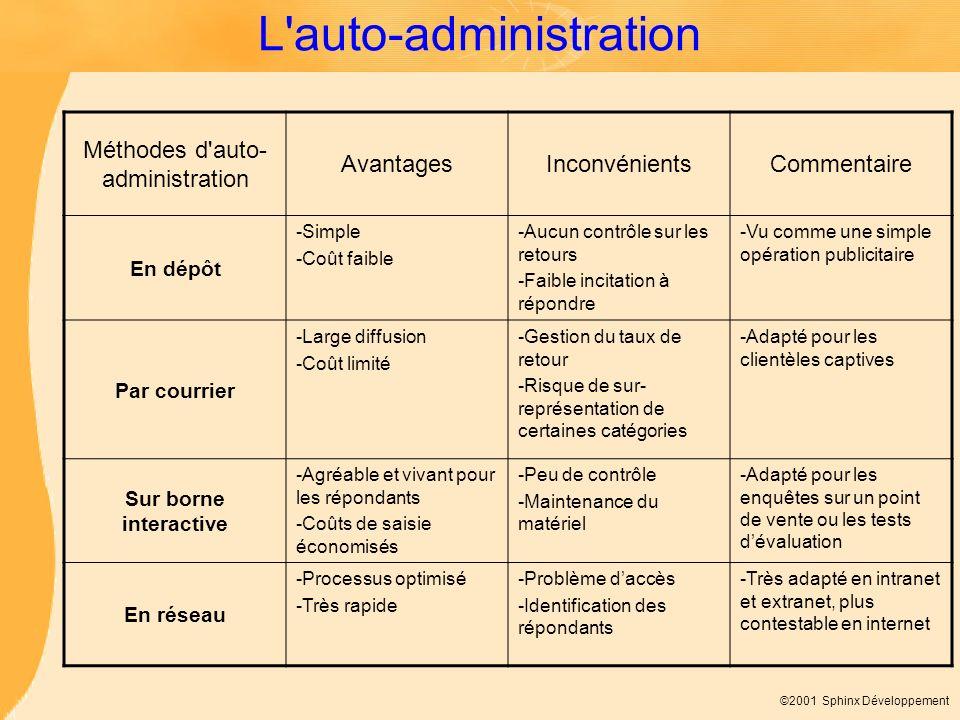 L auto-administration