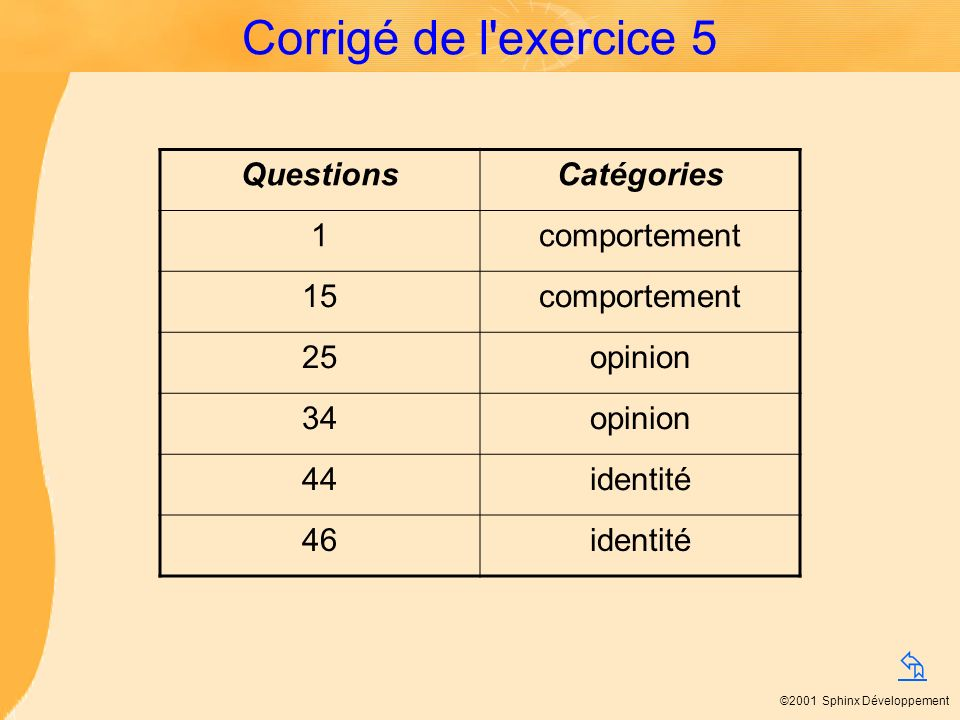 Corrigé de l exercice 5 Questions Catégories 1 comportement 15 25