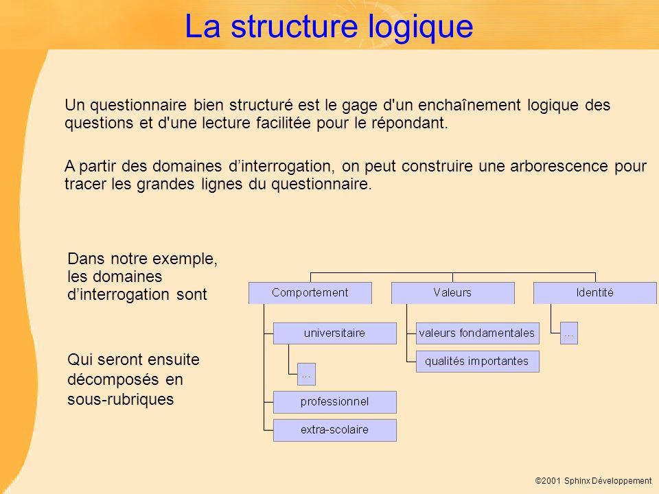 La structure logique