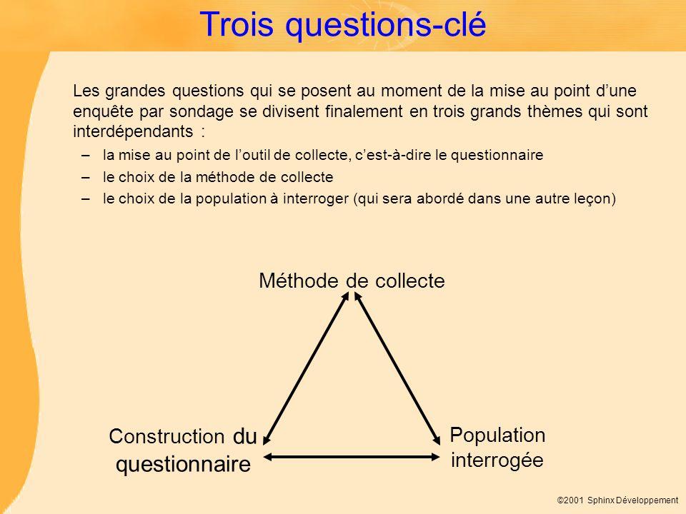 Trois questions-clé Méthode de collecte Construction du questionnaire