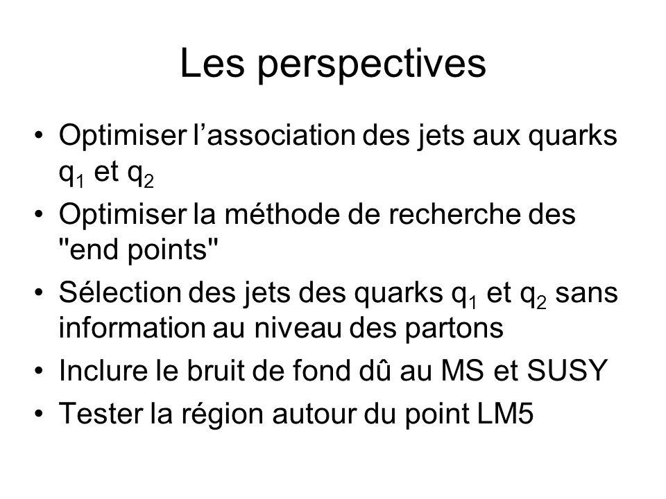 Les perspectives Optimiser l'association des jets aux quarks q1 et q2