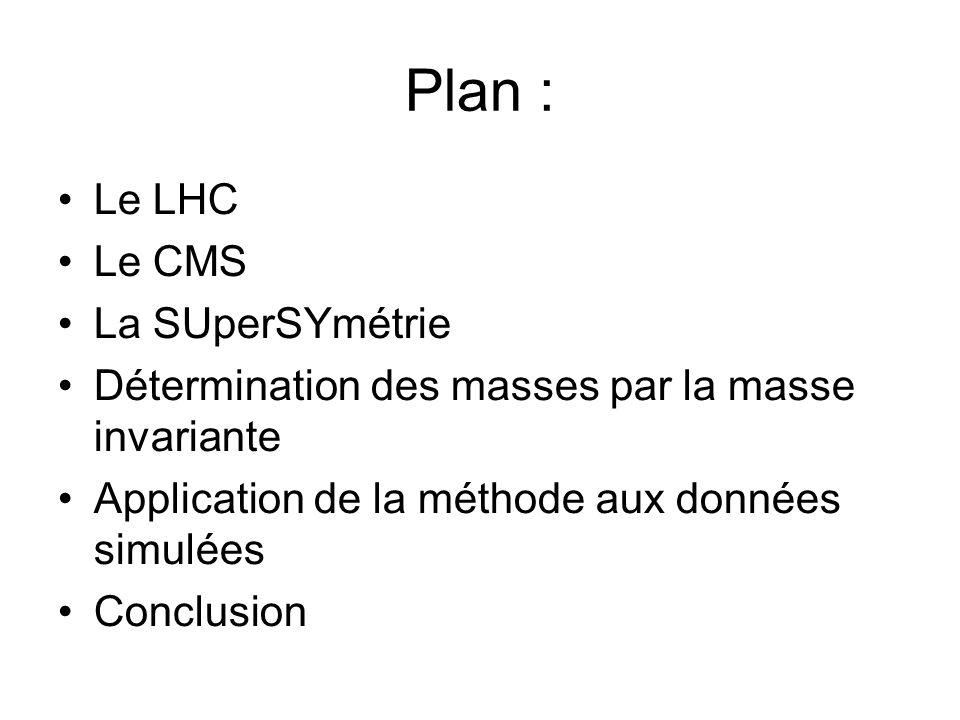 Plan : Le LHC Le CMS La SUperSYmétrie