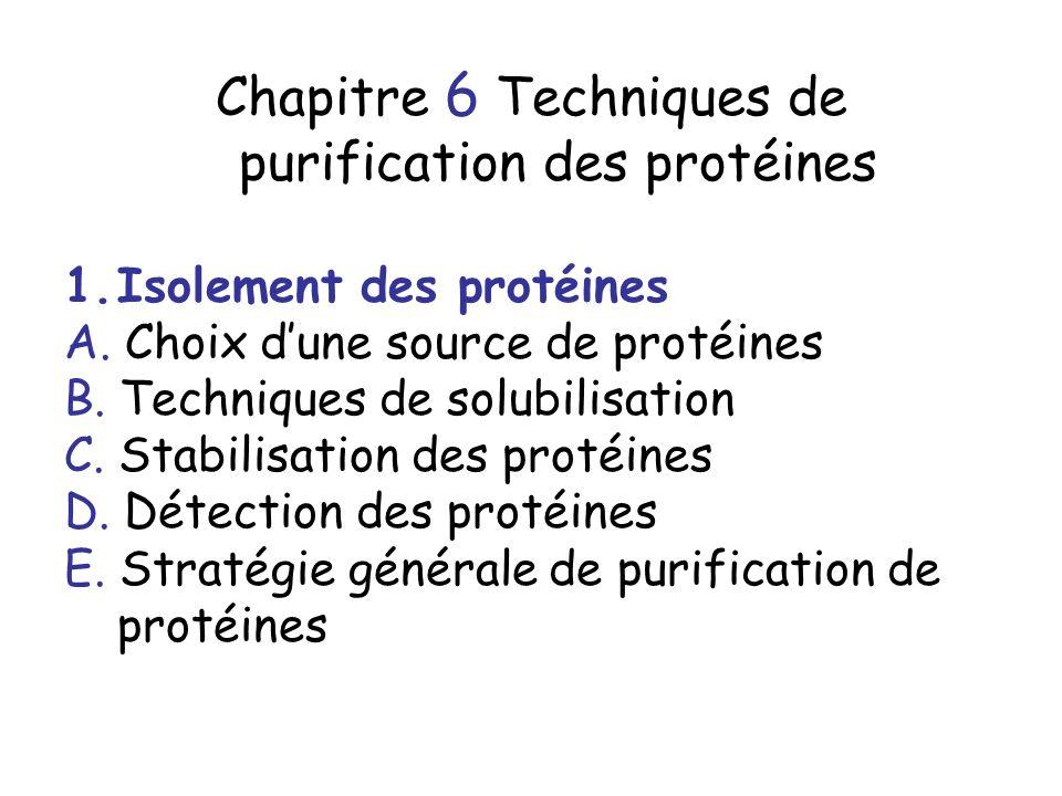 Chapitre 6 Techniques de purification des protéines