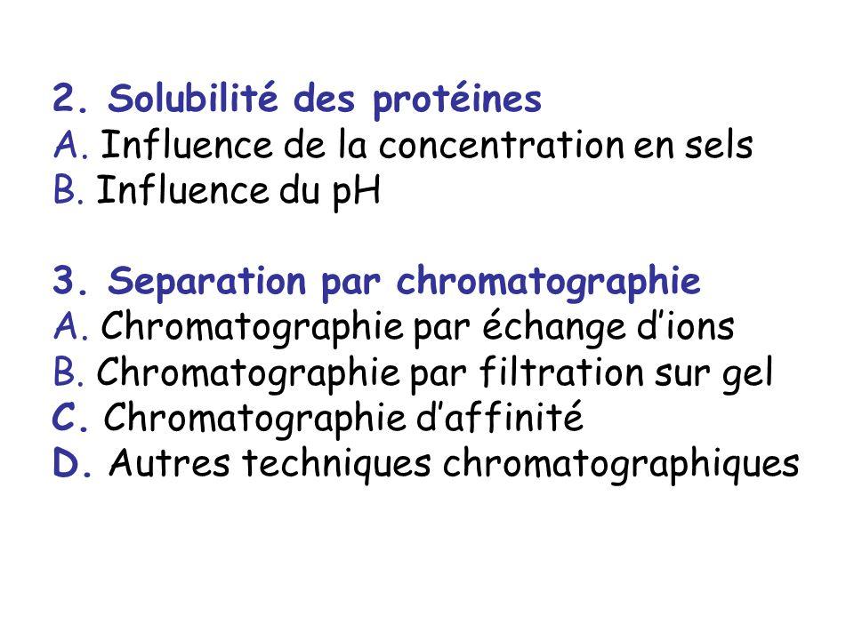 2. Solubilité des protéines