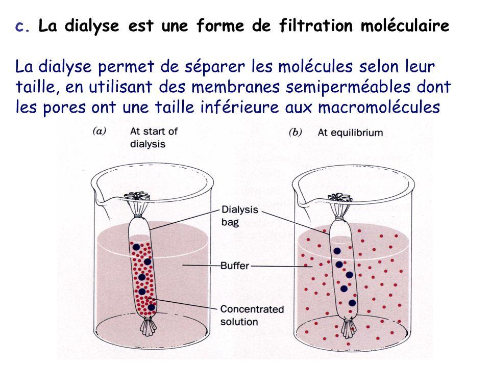 c. La dialyse est une forme de filtration moléculaire