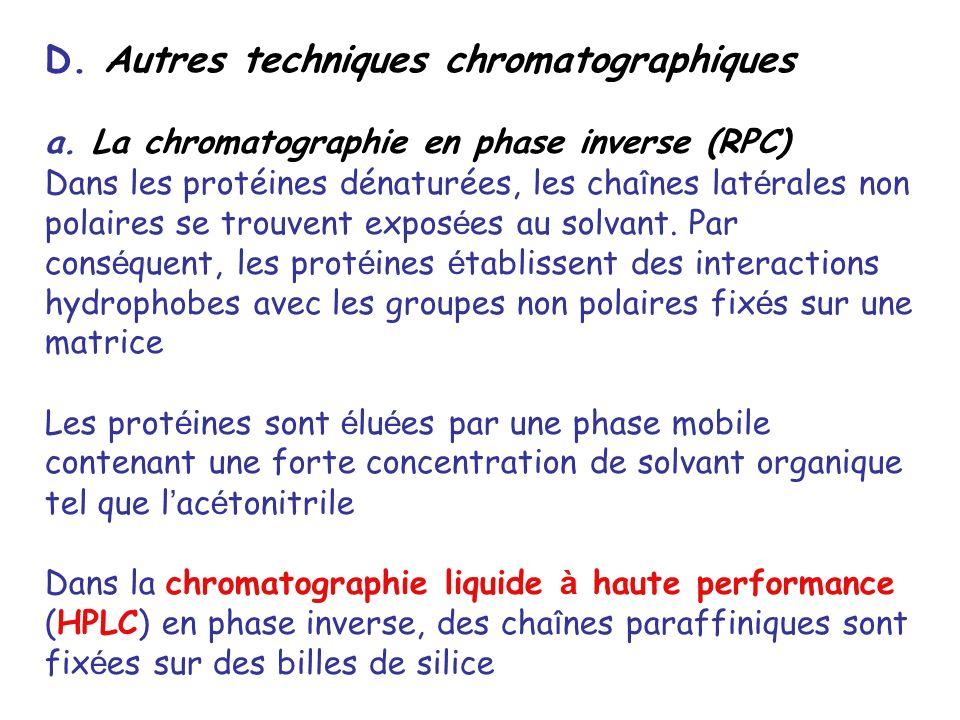 D. Autres techniques chromatographiques