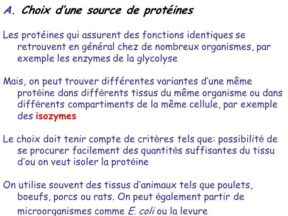 A. Choix d'une source de protéines
