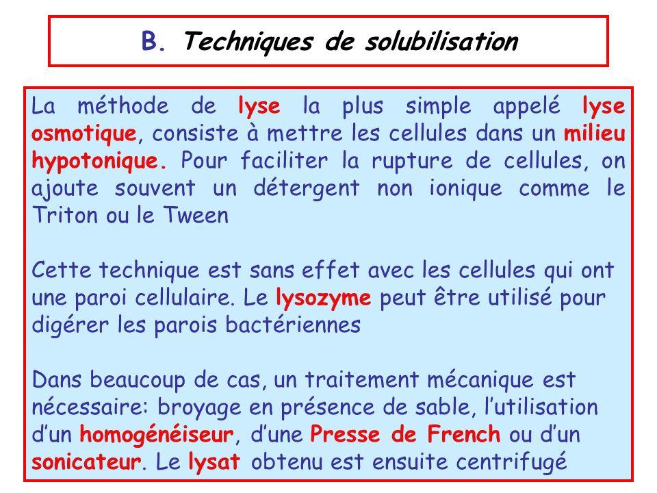B. Techniques de solubilisation
