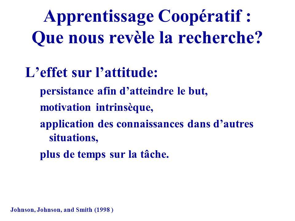 Apprentissage Coopératif : Que nous revèle la recherche