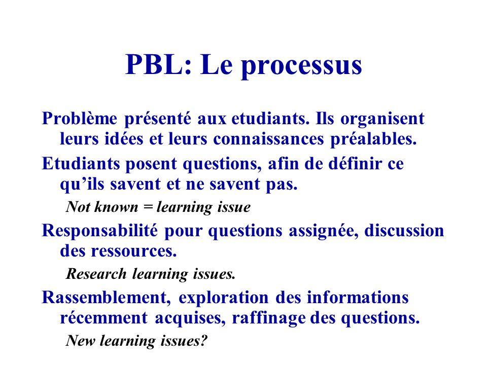 PBL: Le processus Problème présenté aux etudiants. Ils organisent leurs idées et leurs connaissances préalables.