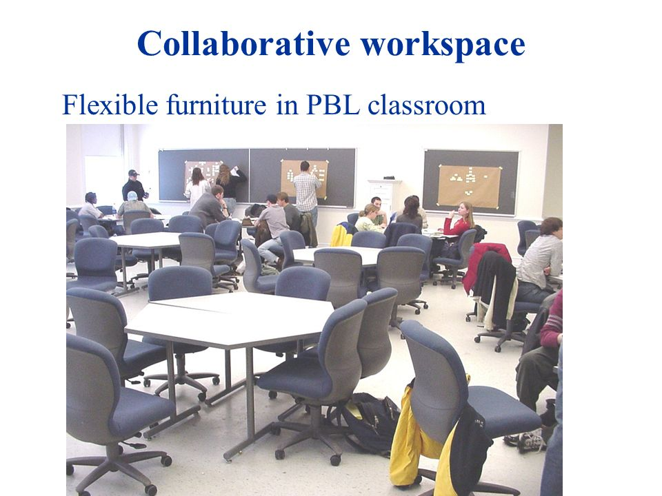 Collaborative workspace
