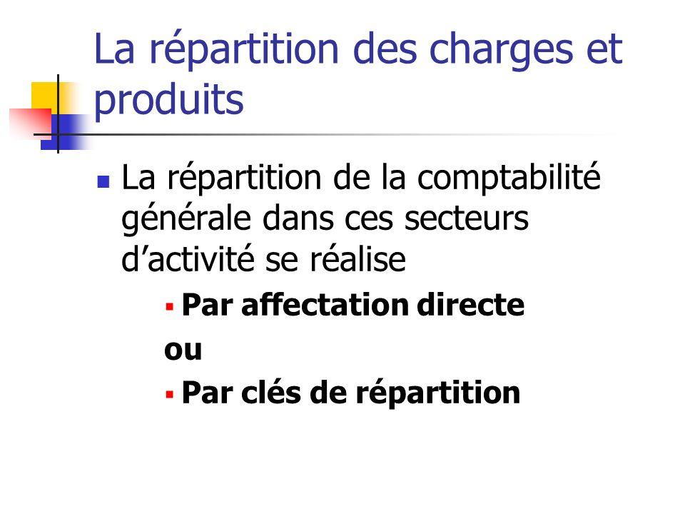 La répartition des charges et produits