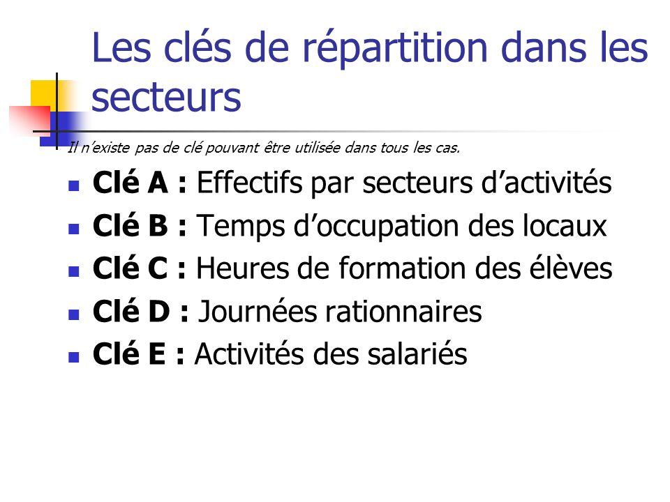 Les clés de répartition dans les secteurs