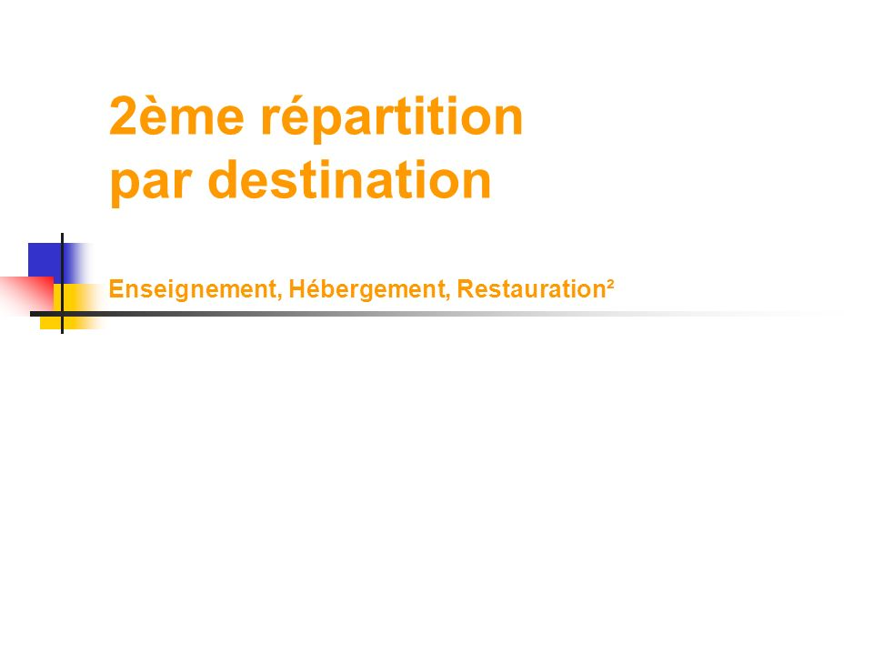 2ème répartition par destination Enseignement, Hébergement, Restauration²