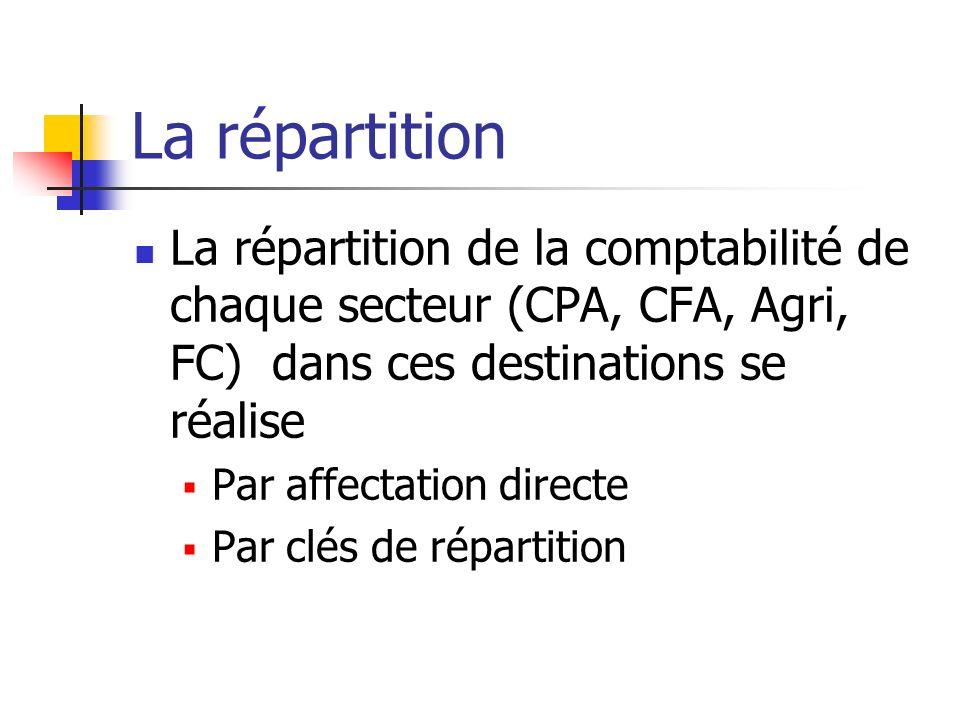 La répartition La répartition de la comptabilité de chaque secteur (CPA, CFA, Agri, FC) dans ces destinations se réalise.