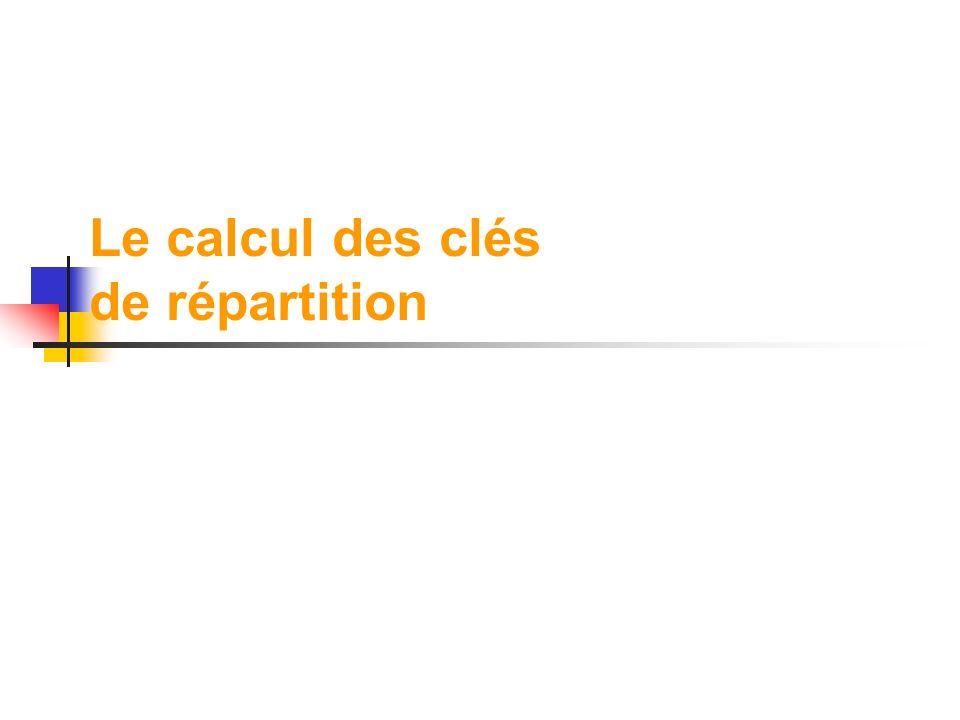 Le calcul des clés de répartition