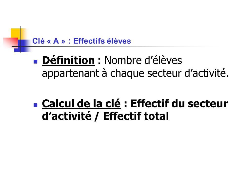 Clé « A » : Effectifs élèves