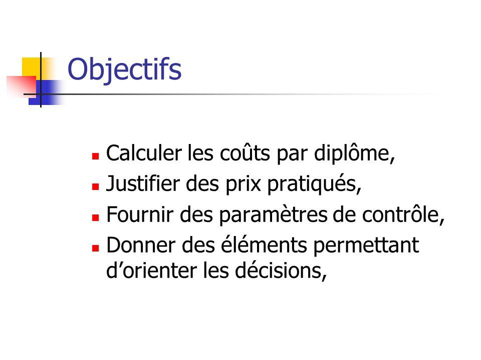 Objectifs Calculer les coûts par diplôme,
