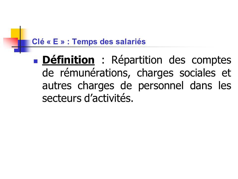 Clé « E » : Temps des salariés
