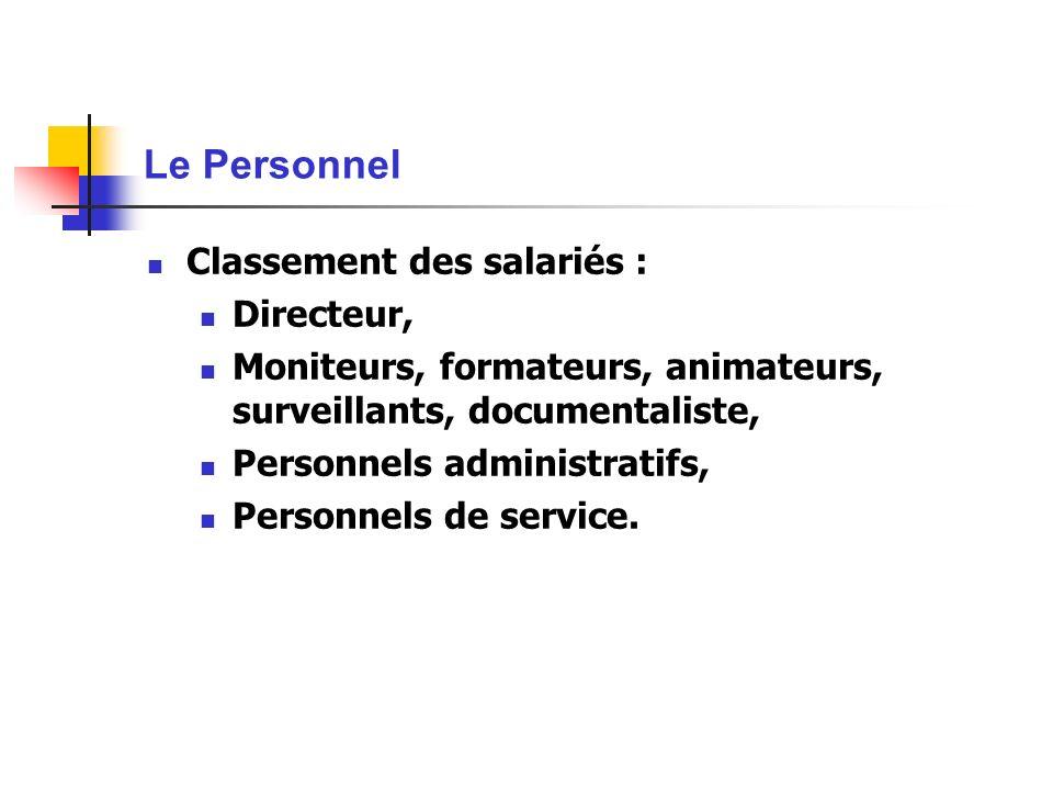 Le Personnel Classement des salariés : Directeur,