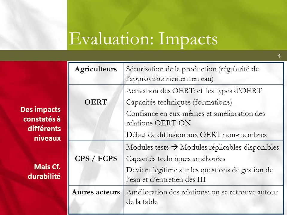 Evaluation: Impacts Agriculteurs