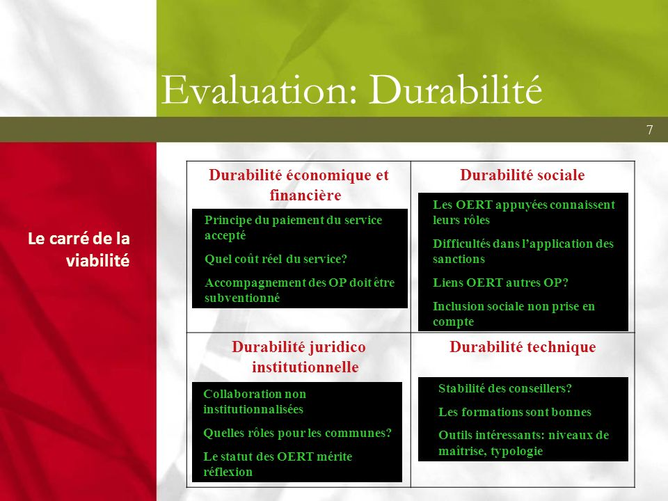 Evaluation: Durabilité