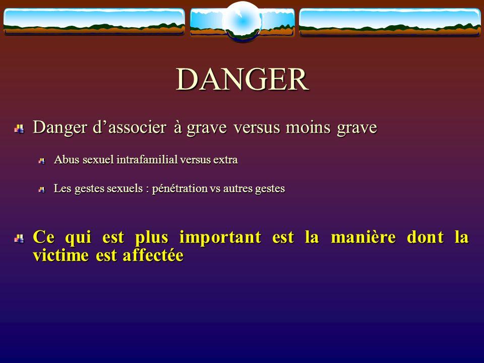 DANGER Danger d'associer à grave versus moins grave
