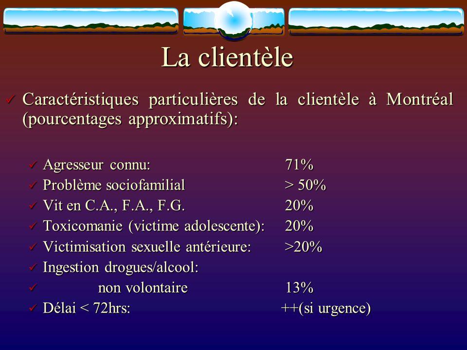 La clientèle Caractéristiques particulières de la clientèle à Montréal (pourcentages approximatifs):